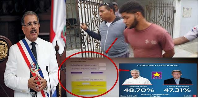 Photo of Danilo Medina Manda Apresar a Estudiante de la (UASD) que Demostró en un Video el Fraude de la junta en el Código Fuente Manipulando el Algoritmo de la Votación